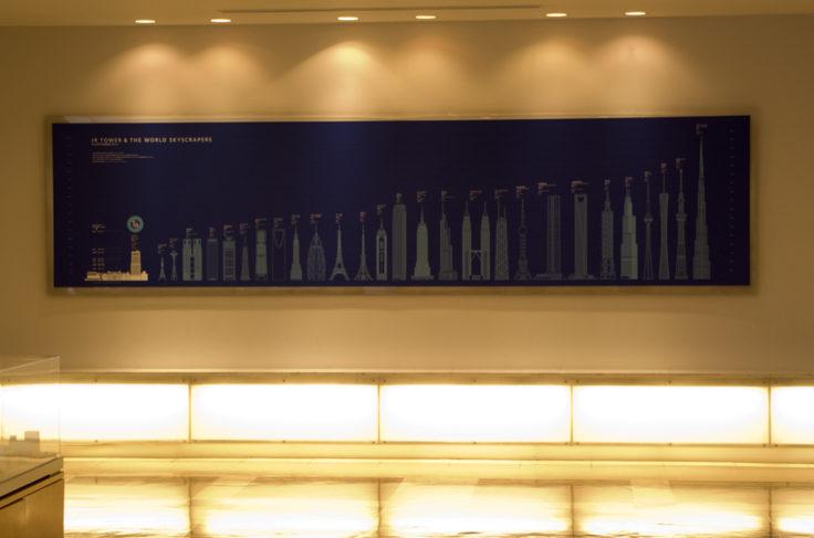札幌JRタワー高さ比較