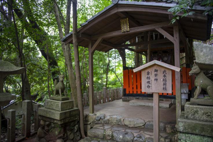 宇治上神社の武本稲荷社