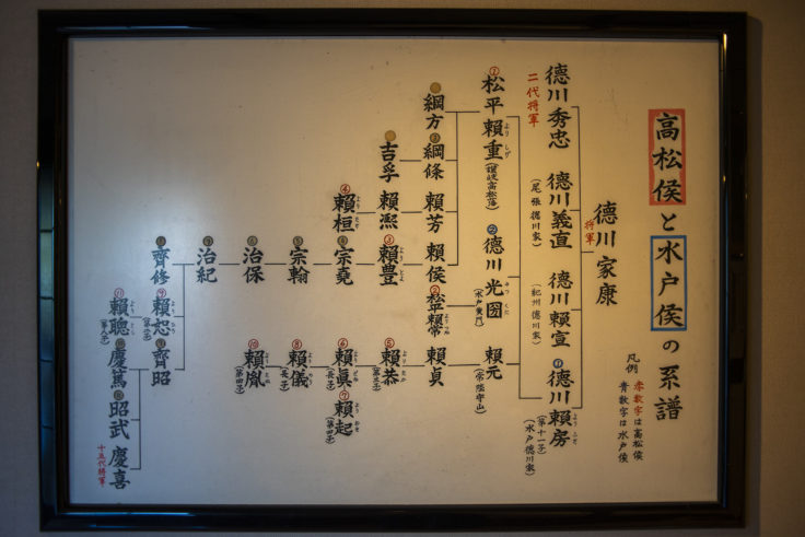 高松候と水戸候の系譜